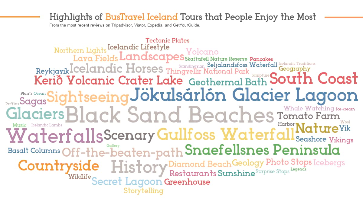 Highlights of tours from BusTravel Iceland