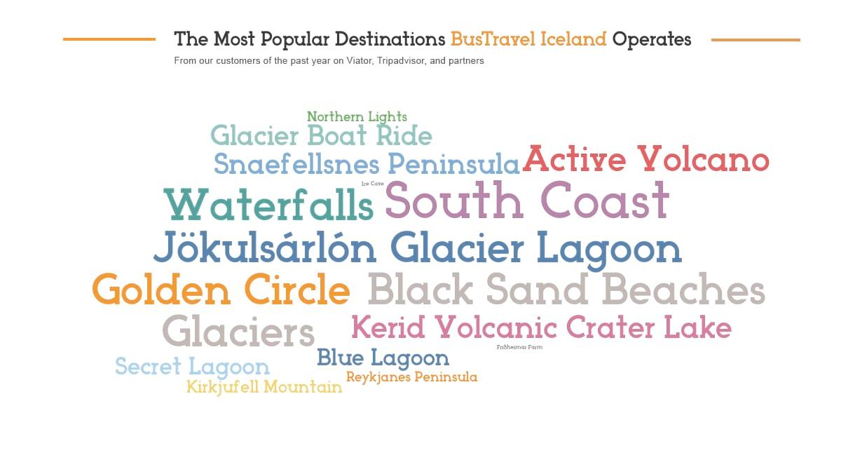 BusTravel Iceland most popular destinations in Iceland